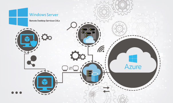 Azure RDS 2019 integration